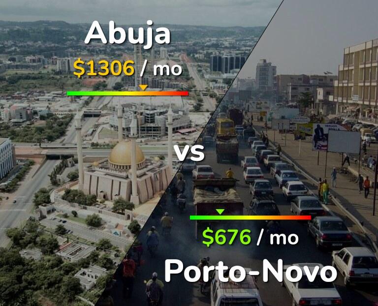 Cost of living in Abuja vs Porto-Novo infographic