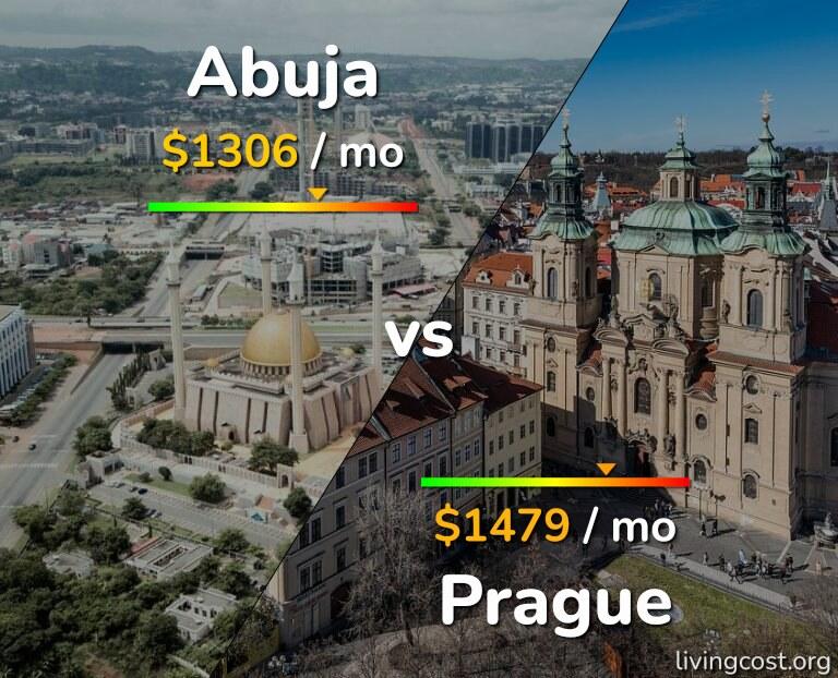 Cost of living in Abuja vs Prague infographic