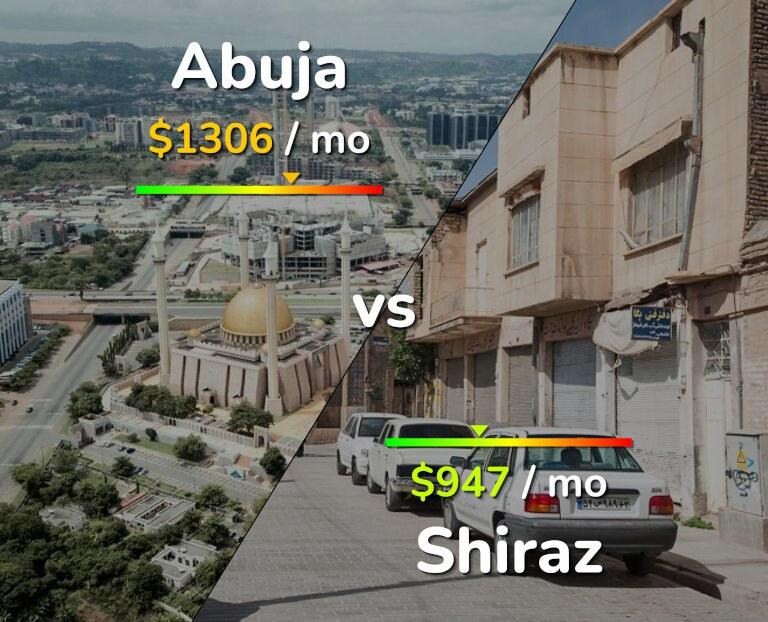 Cost of living in Abuja vs Shiraz infographic