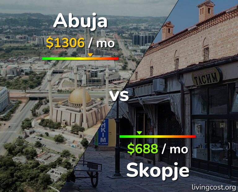Cost of living in Abuja vs Skopje infographic
