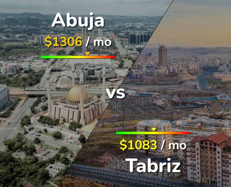 Cost of living in Abuja vs Tabriz infographic