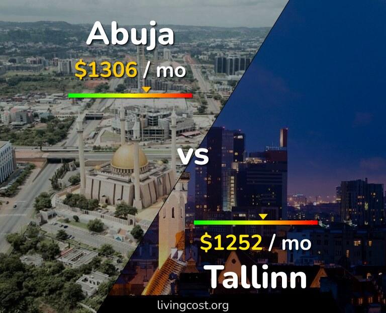 Cost of living in Abuja vs Tallinn infographic