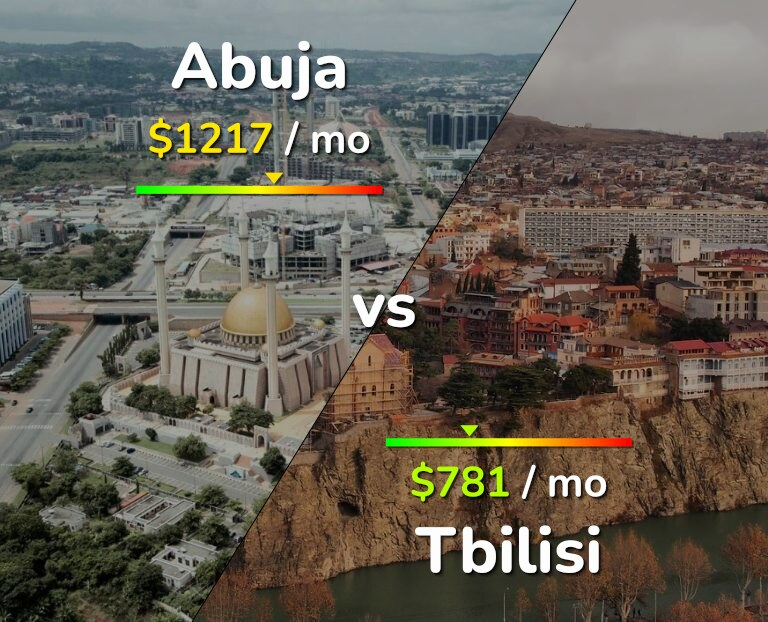 Cost of living in Abuja vs Tbilisi infographic