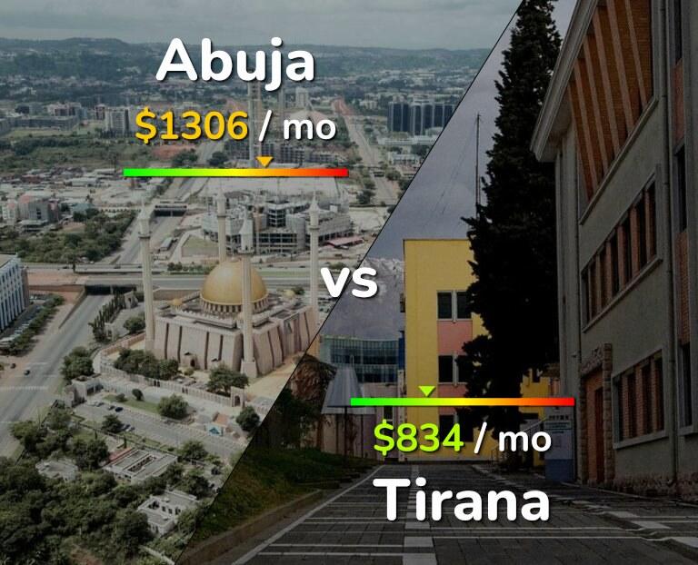 Cost of living in Abuja vs Tirana infographic