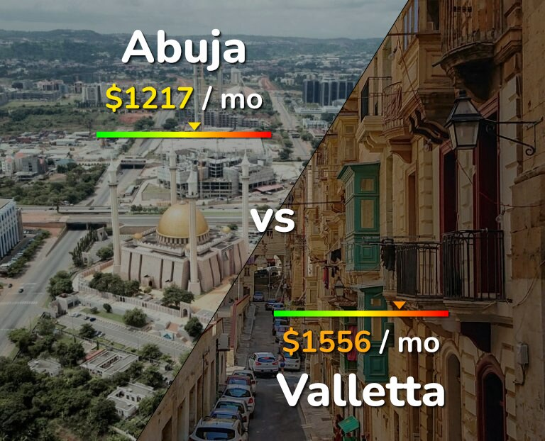Cost of living in Abuja vs Valletta infographic