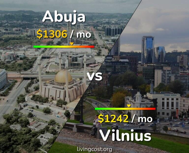 Cost of living in Abuja vs Vilnius infographic