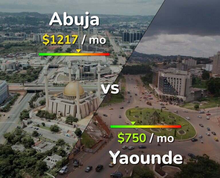 Cost of living in Abuja vs Yaounde infographic