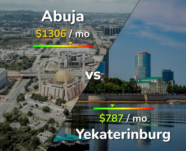 Cost of living in Abuja vs Yekaterinburg infographic