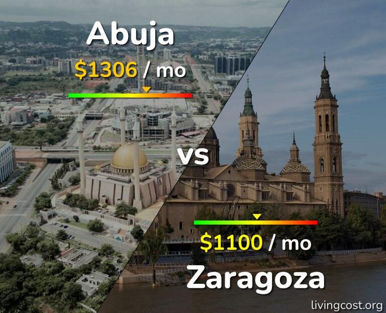 Cost of living in Abuja vs Zaragoza infographic