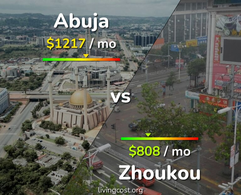 Cost of living in Abuja vs Zhoukou infographic