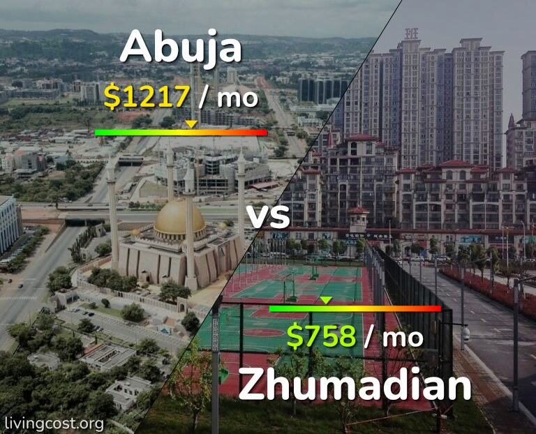 Cost of living in Abuja vs Zhumadian infographic
