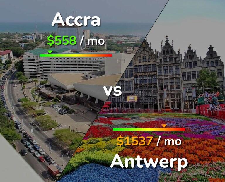Cost of living in Accra vs Antwerp infographic