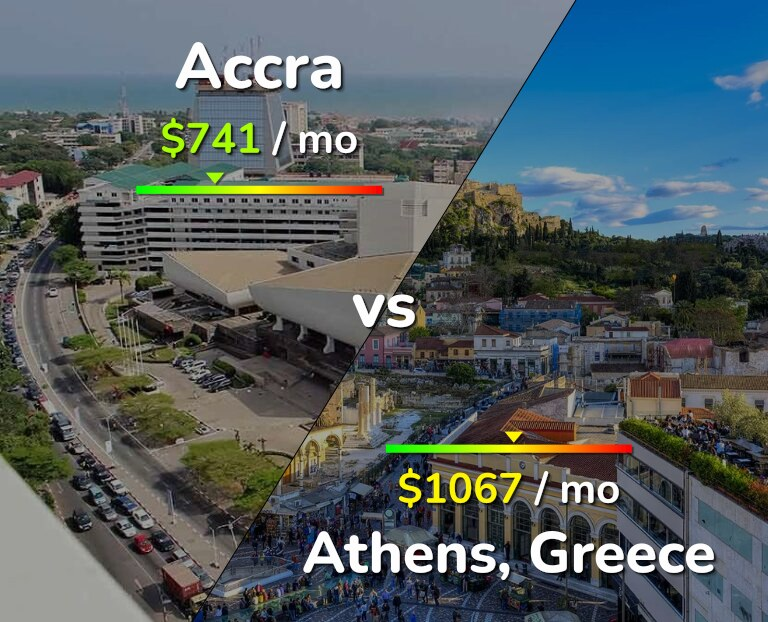Cost of living in Accra vs Athens infographic