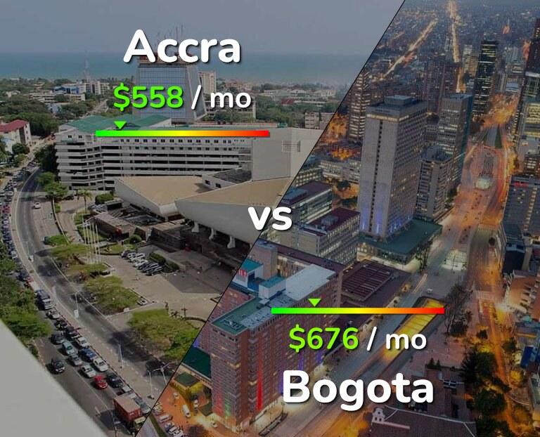 Cost of living in Accra vs Bogota infographic