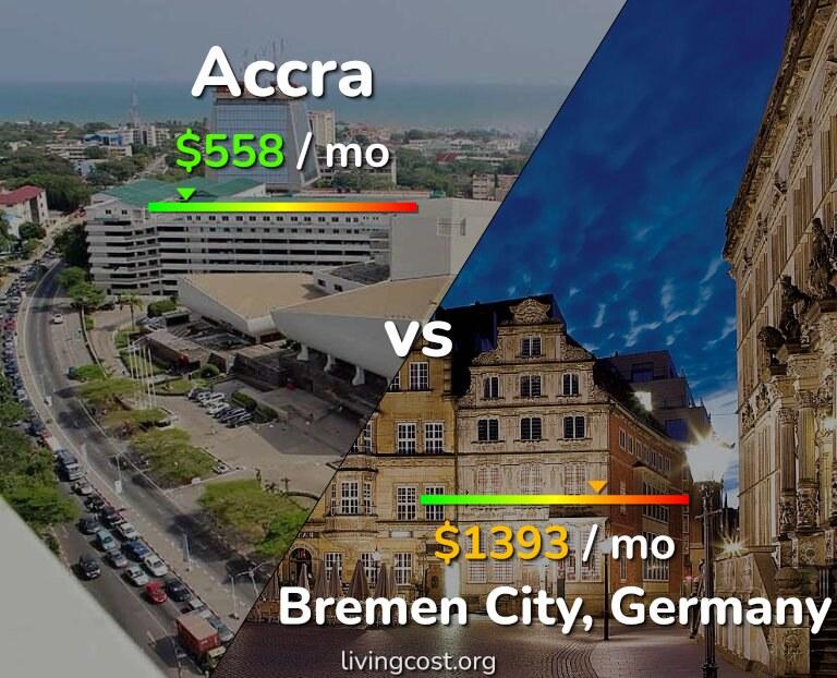 Cost of living in Accra vs Bremen infographic