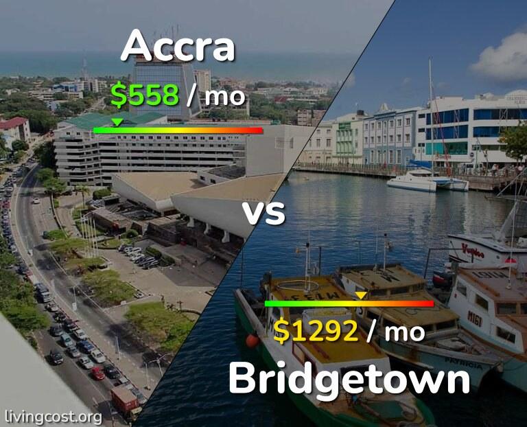 Cost of living in Accra vs Bridgetown infographic
