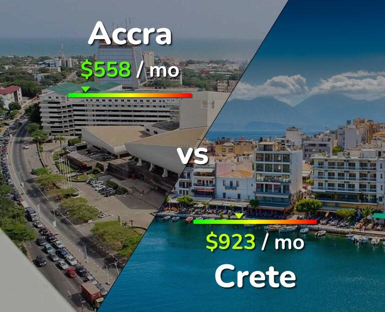 Cost of living in Accra vs Crete infographic