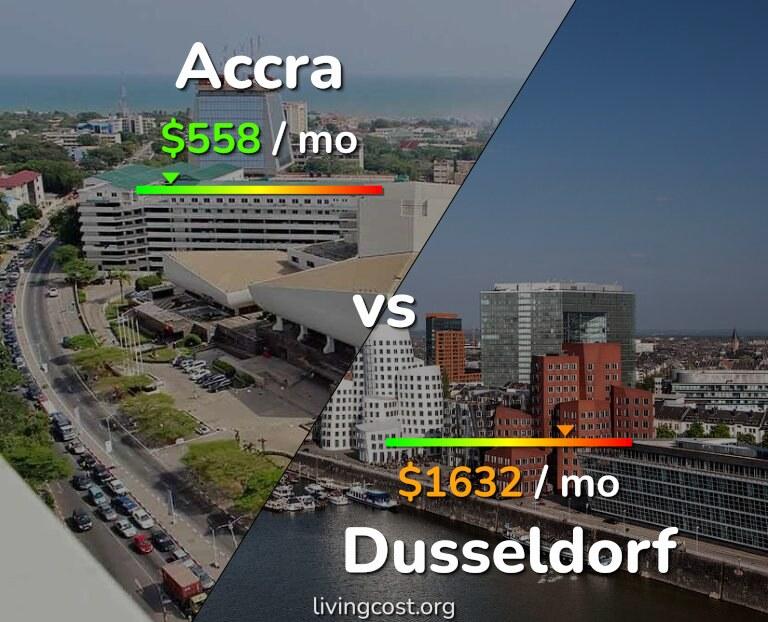 Cost of living in Accra vs Dusseldorf infographic