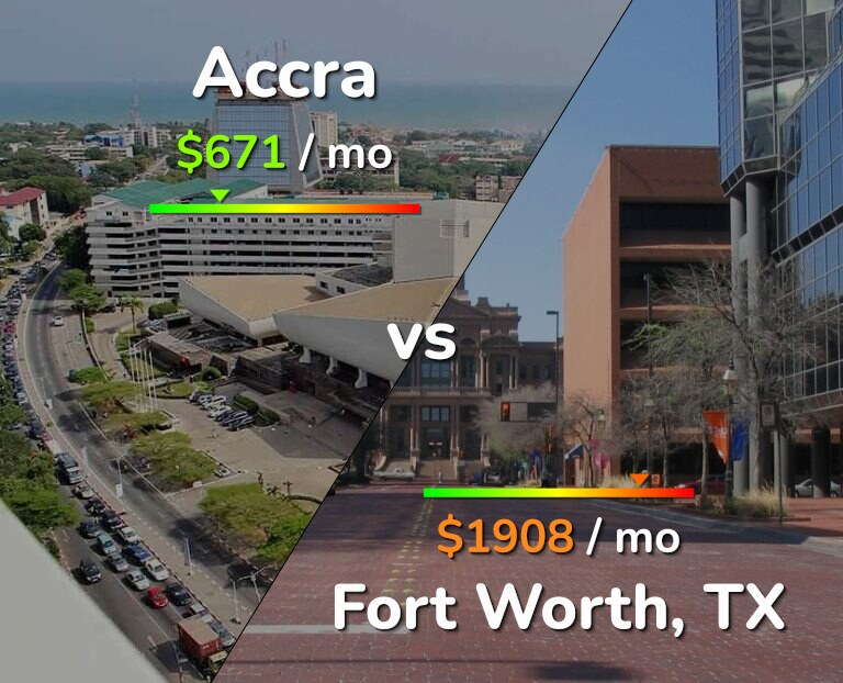 Cost of living in Accra vs Fort Worth infographic