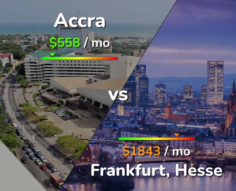 Cost of living in Accra vs Frankfurt infographic