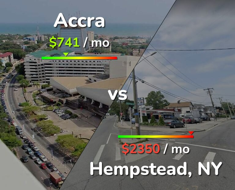 Cost of living in Accra vs Hempstead infographic