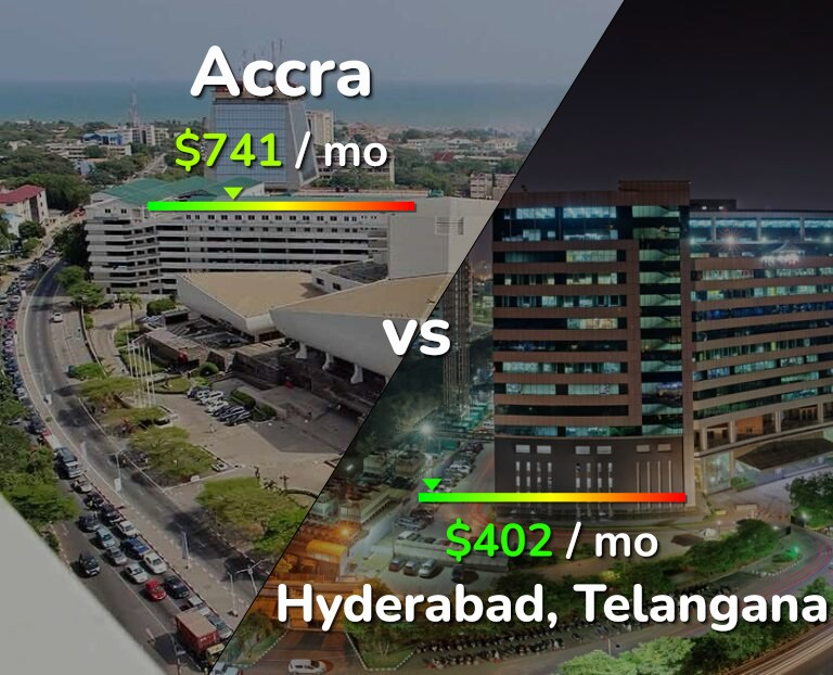 Cost of living in Accra vs Hyderabad infographic