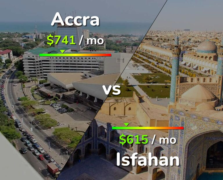 Cost of living in Accra vs Isfahan infographic