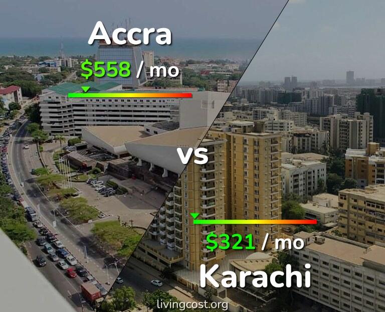 Cost of living in Accra vs Karachi infographic