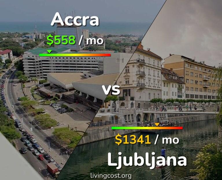 Cost of living in Accra vs Ljubljana infographic