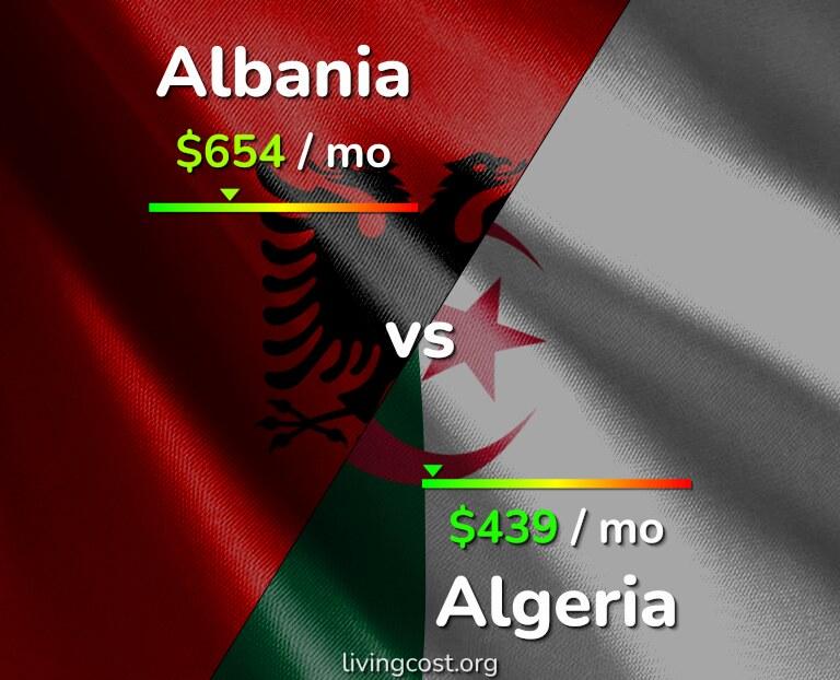 Cost of living in Albania vs Algeria infographic