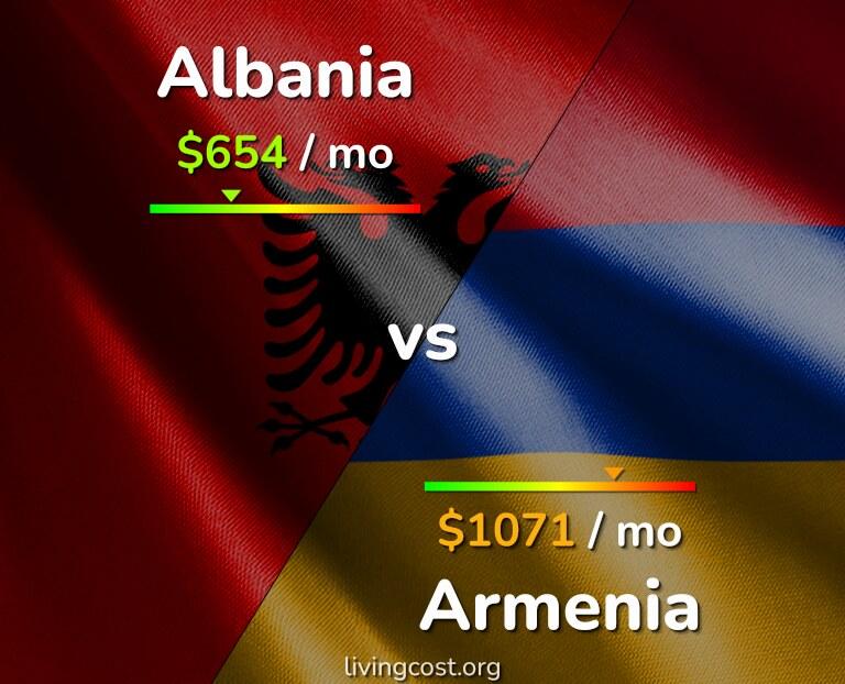 Cost of living in Albania vs Armenia infographic