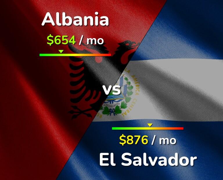 Cost of living in Albania vs El Salvador infographic