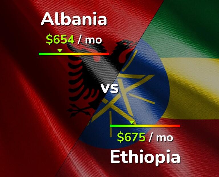 Cost of living in Albania vs Ethiopia infographic