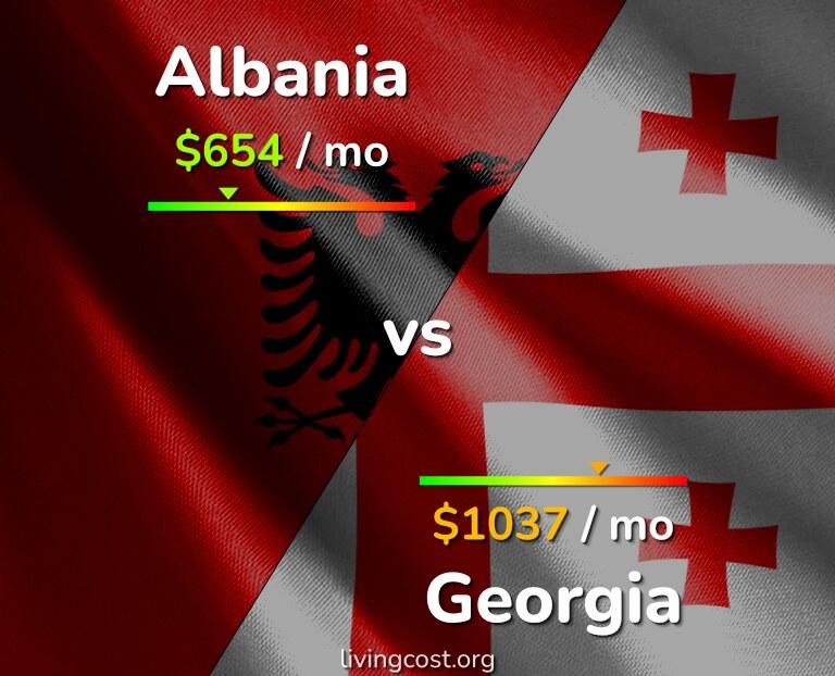 Cost of living in Albania vs Georgia infographic