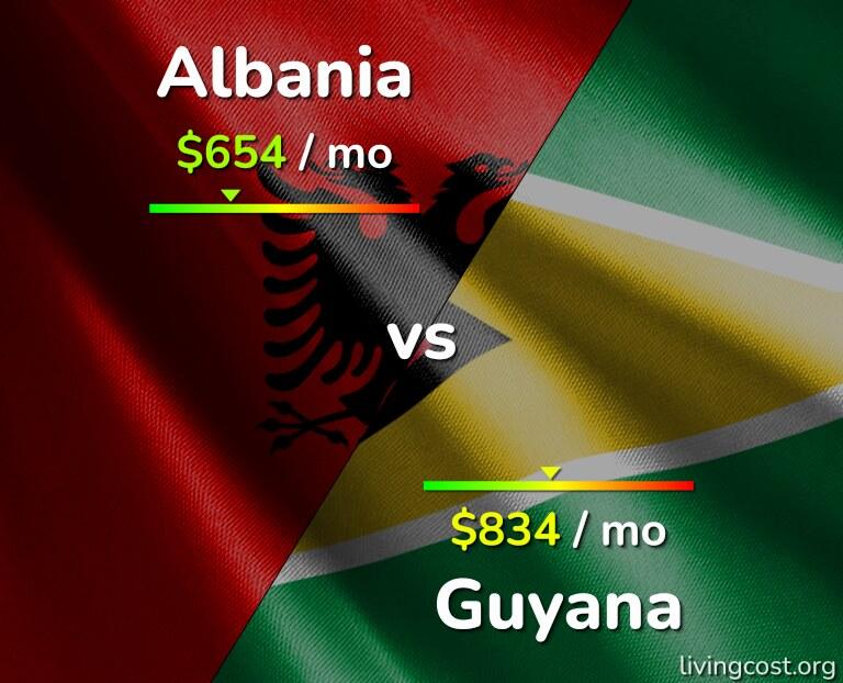 Cost of living in Albania vs Guyana infographic