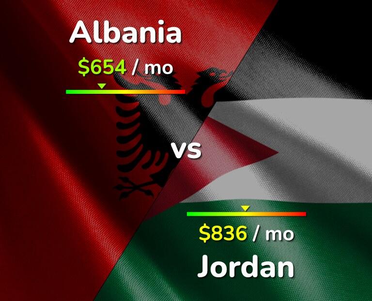 Cost of living in Albania vs Jordan infographic