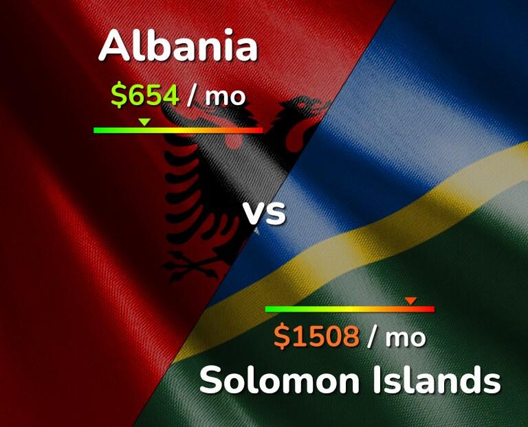 Cost of living in Albania vs Solomon Islands infographic
