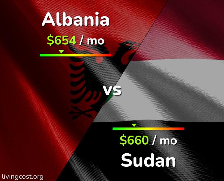 Cost of living in Albania vs Sudan infographic