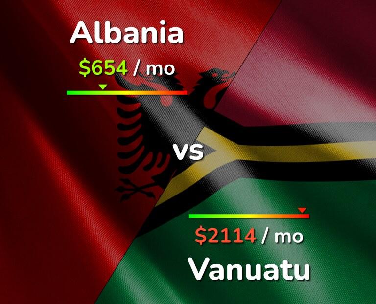 Cost of living in Albania vs Vanuatu infographic