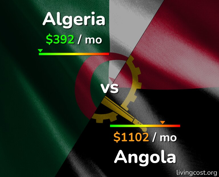 Cost of living in Algeria vs Angola infographic
