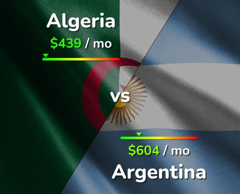 Cost of living in Algeria vs Argentina infographic
