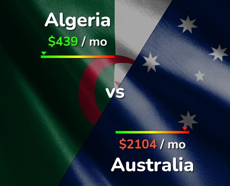 Cost of living in Algeria vs Australia infographic
