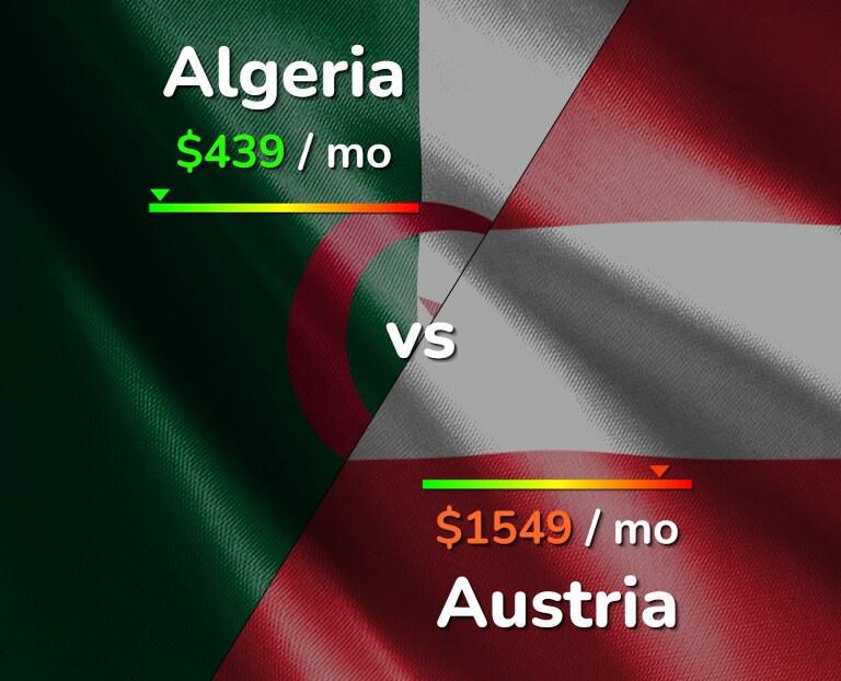 Cost of living in Algeria vs Austria infographic
