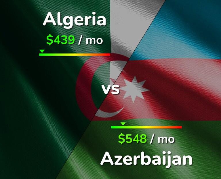 Cost of living in Algeria vs Azerbaijan infographic