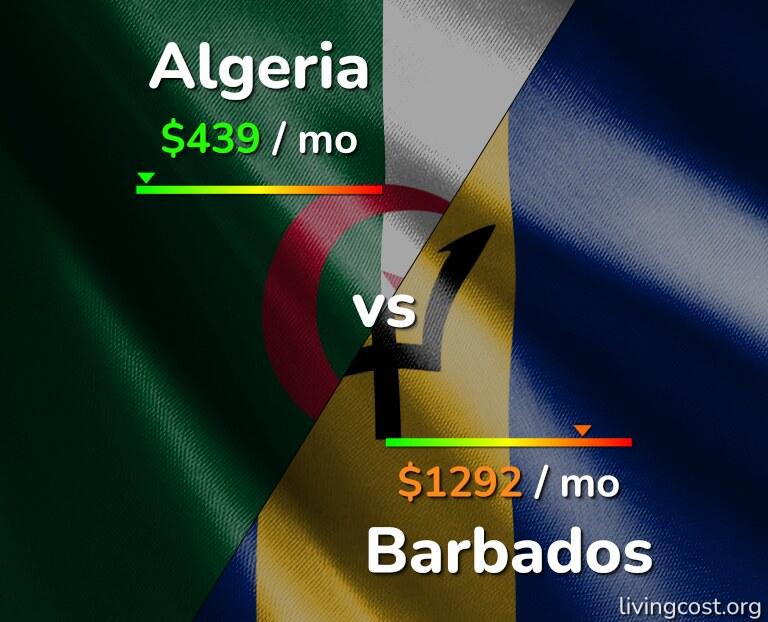 Cost of living in Algeria vs Barbados infographic