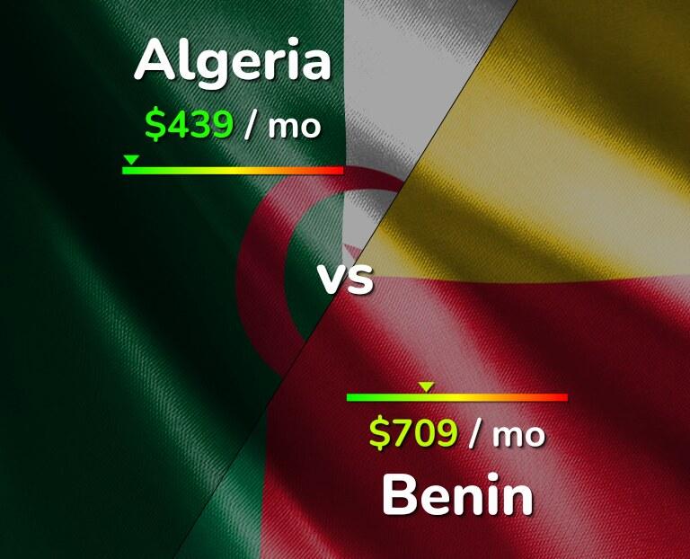 Cost of living in Algeria vs Benin infographic