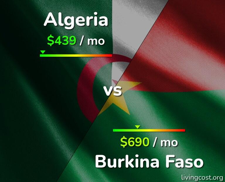 Cost of living in Algeria vs Burkina Faso infographic