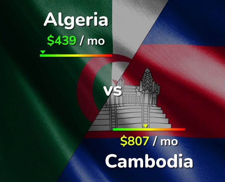 Cost of living in Algeria vs Cambodia infographic