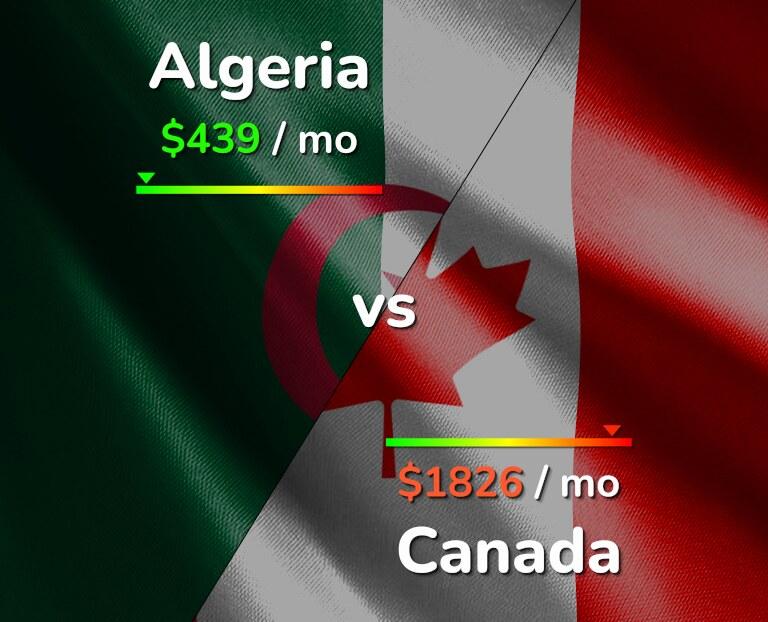 Cost of living in Algeria vs Canada infographic
