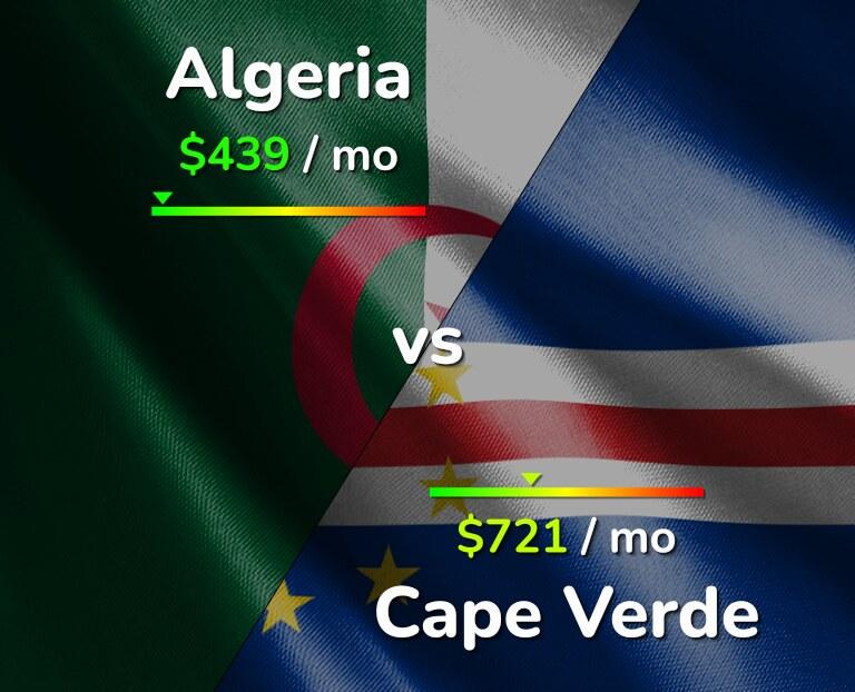 Cost of living in Algeria vs Cape Verde infographic